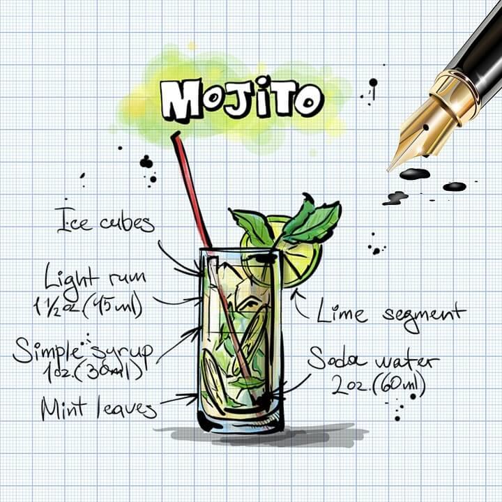 Mohito (Mojito)